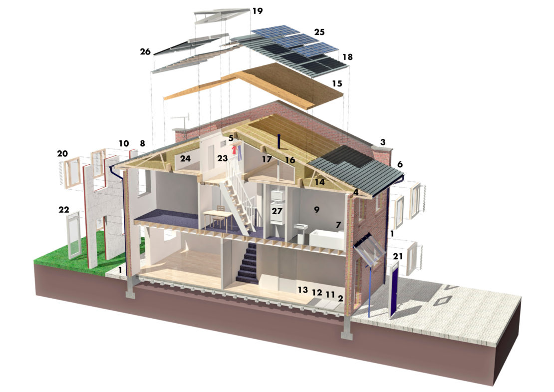 Image for Retrofit for Living: How can you make existing housing zero carbon?